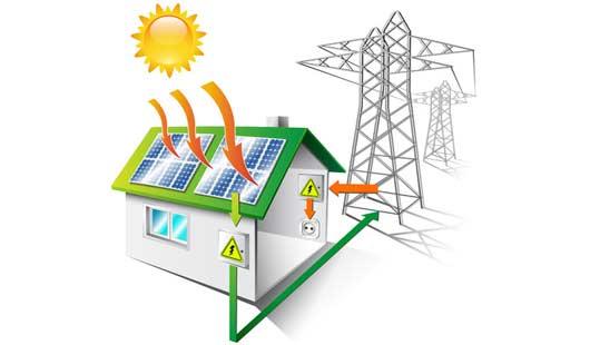 Sonnenenergie für das eigene Haus