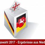 Bundestagswahl 2017 - Ergebnisse aus Niedersachsen